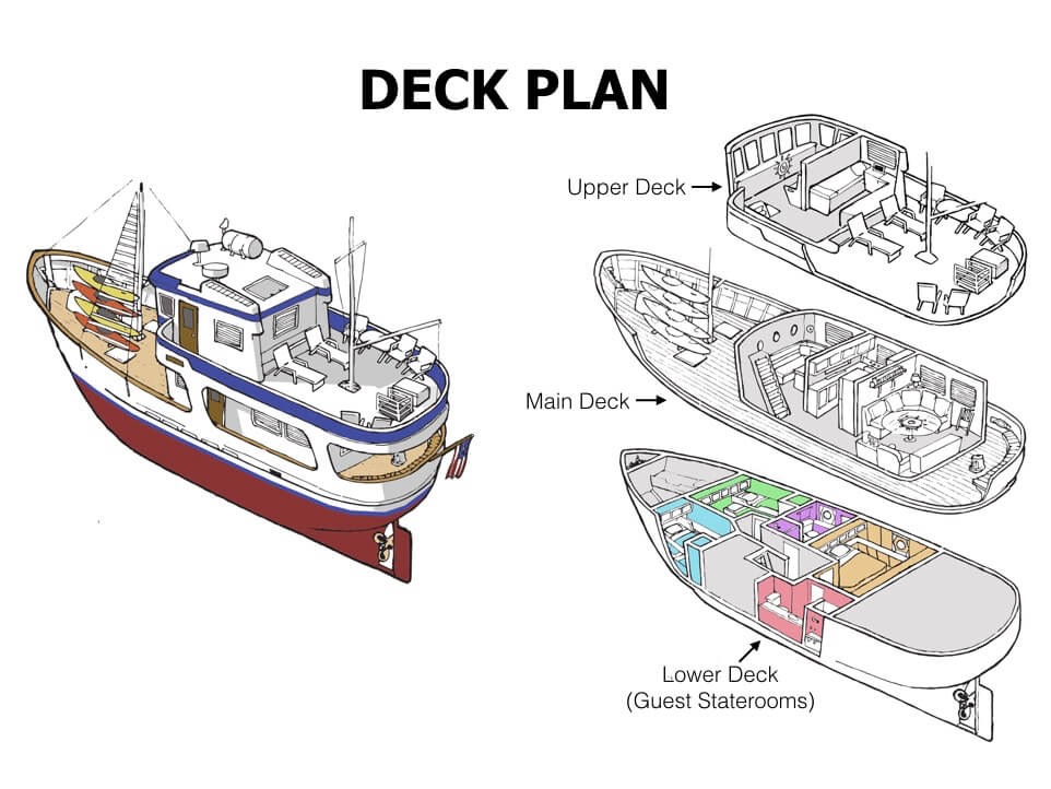 Ursa Major Deck Plan.001