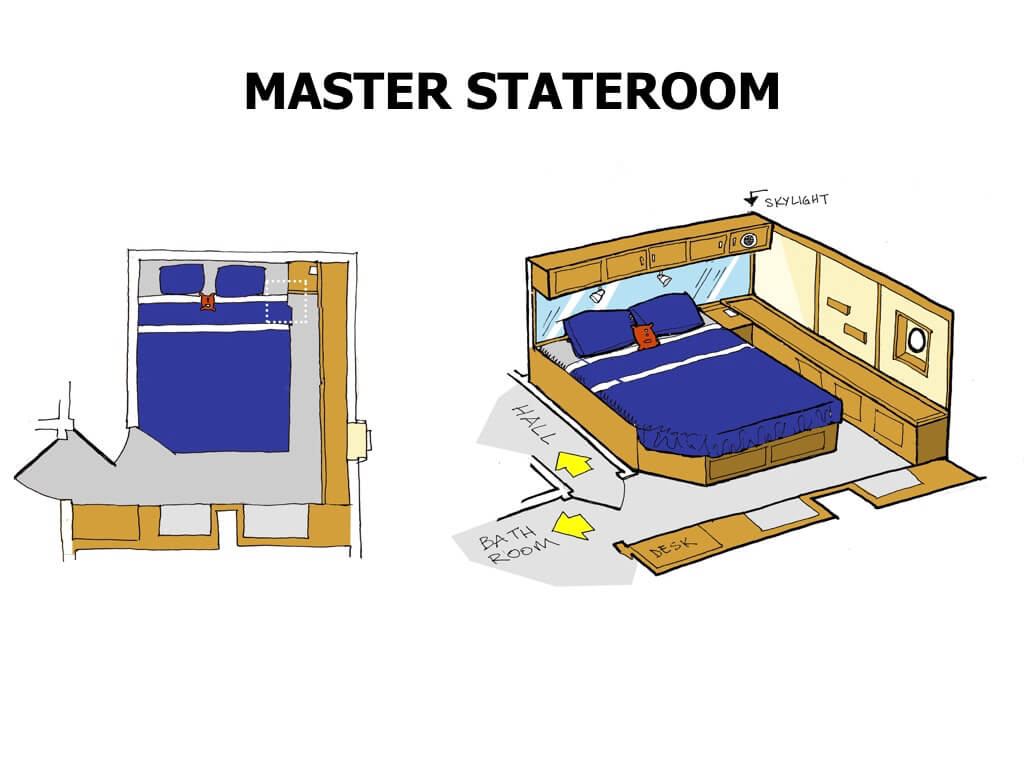 Ursa Major Master Stateroom.001