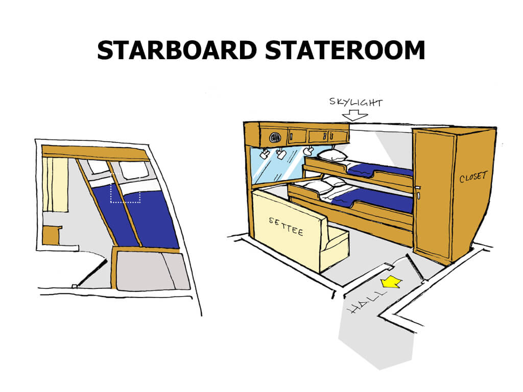 Ursa Major Starboard Stateroom.001